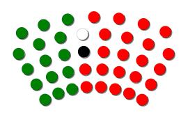 Votación_del_Congreso_Nacional_de_Chile_(1826)